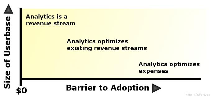 analytics_diagram_3