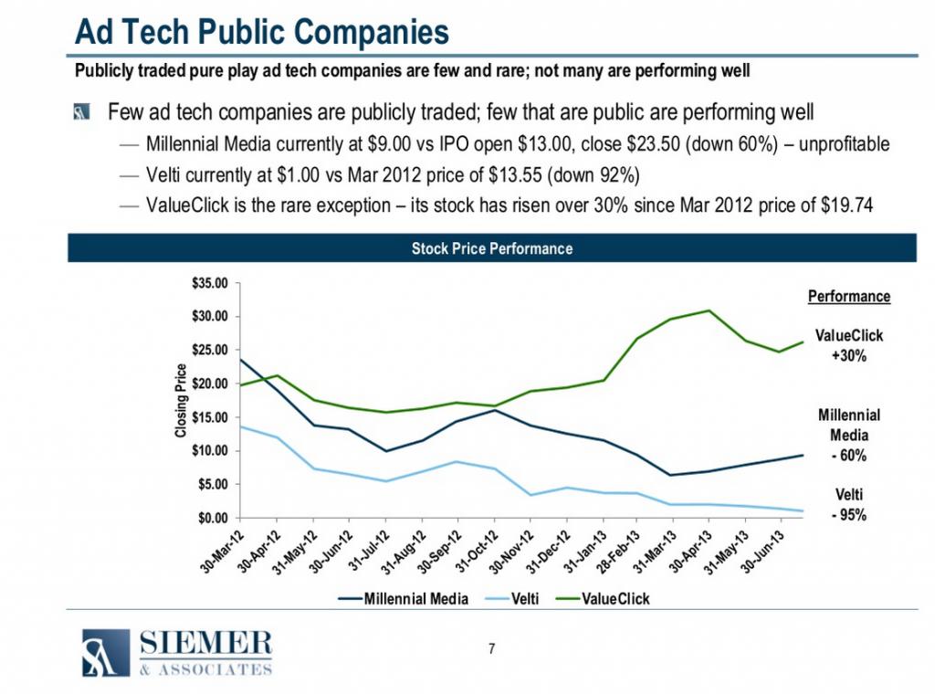 ad_tech_public_companies
