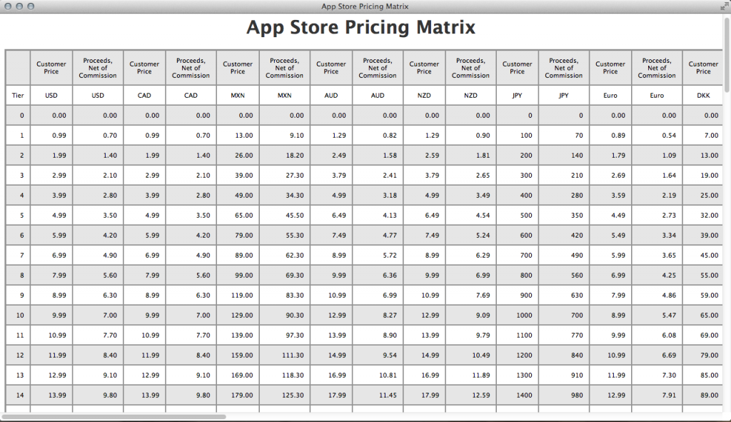 Pricing-Matrix-e1399748749332