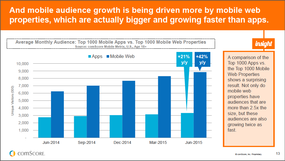 audience_growth