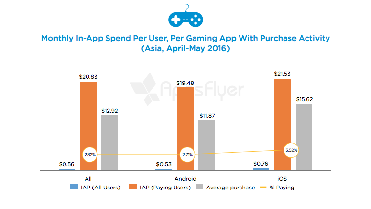 gaming_apps