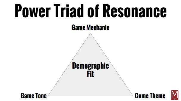 mdm_power_triad_of_resonance_2